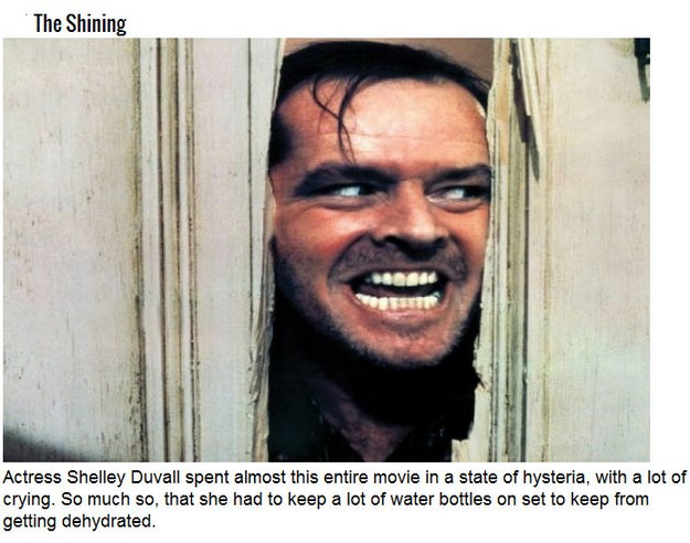 Amazing Facts about Horror movies