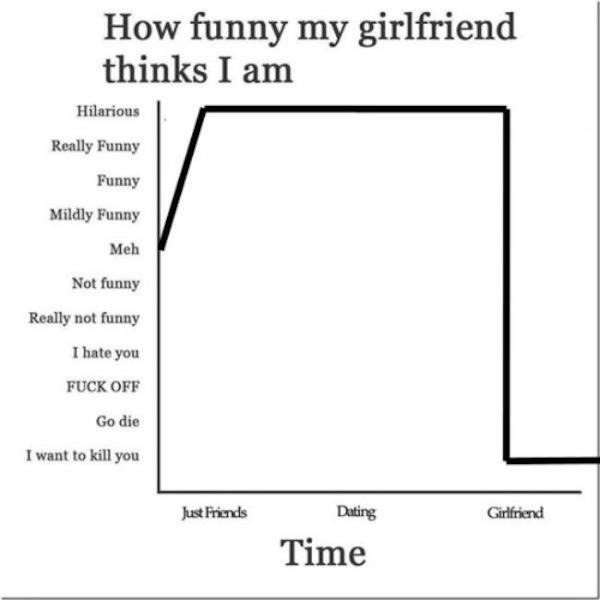 girlfriend, funny girlfriend, funny relationship