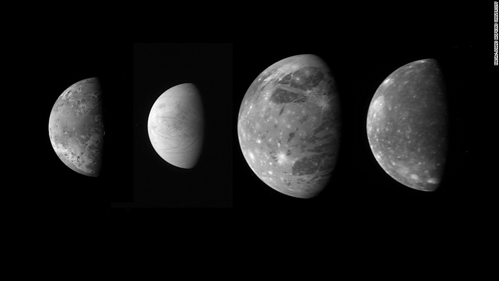 Closest Images of Pluto- New Horizon moons of Jupiter