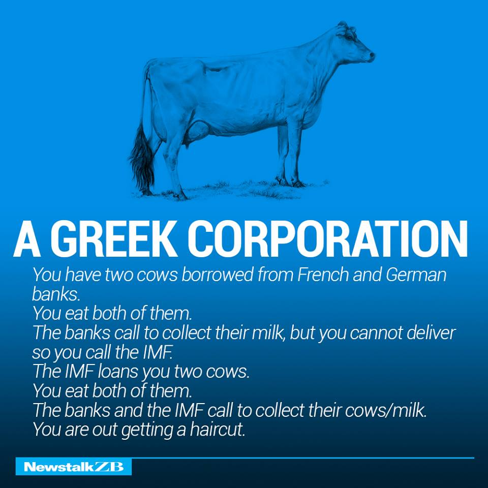 World Economy Explained With Just Two Cows!