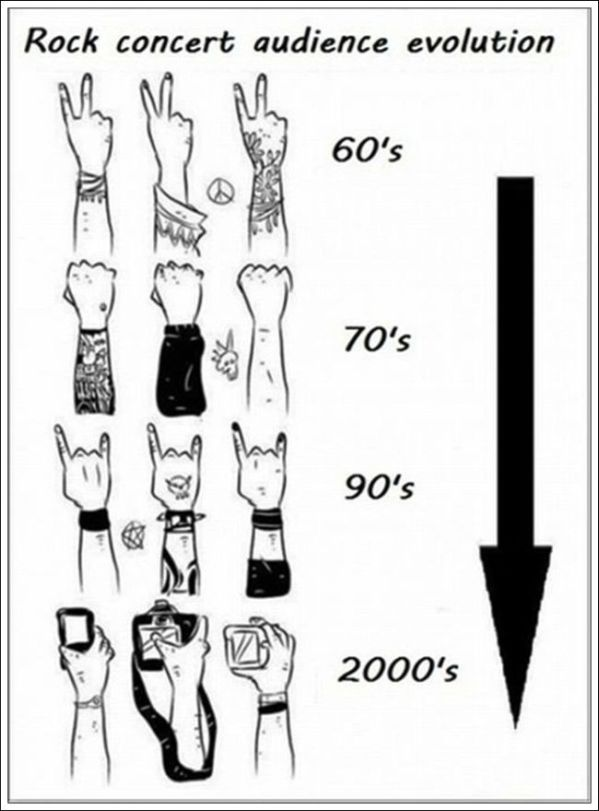 Evolution of Rock Concert Audience