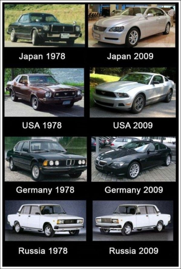 Evolution of cars