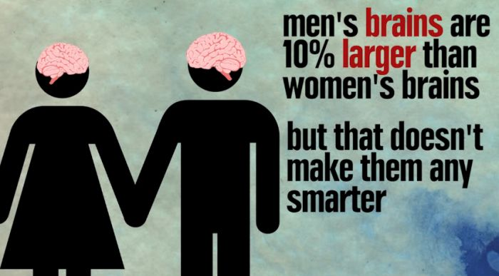 Interesting things about men, crazy men